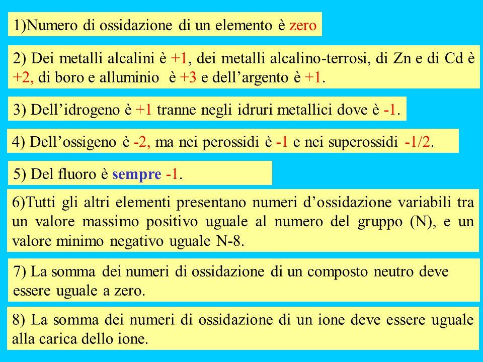 1)Numero di ossidazione di un elemento è zero