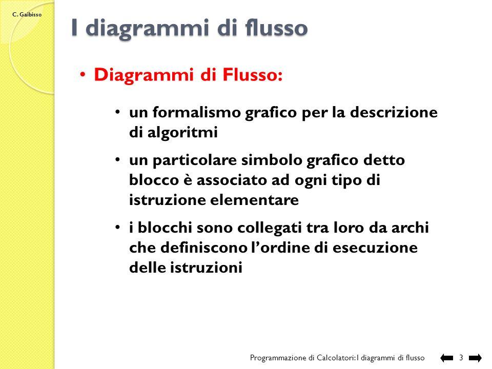 I diagrammi di flusso Diagrammi di Flusso:
