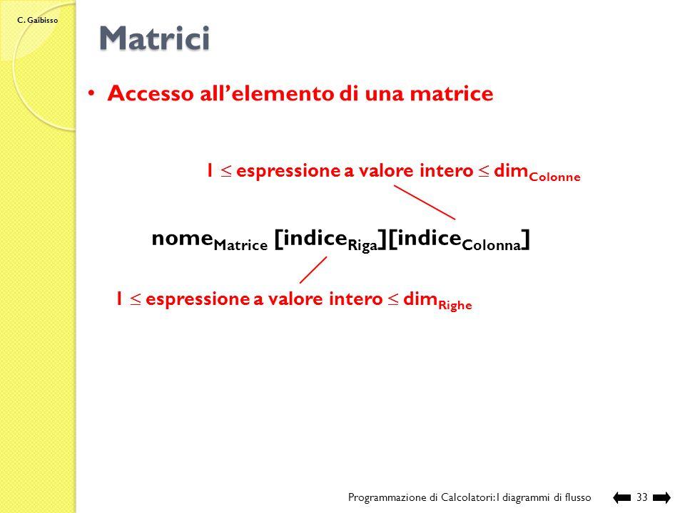 Matrici Accesso all'elemento di una matrice