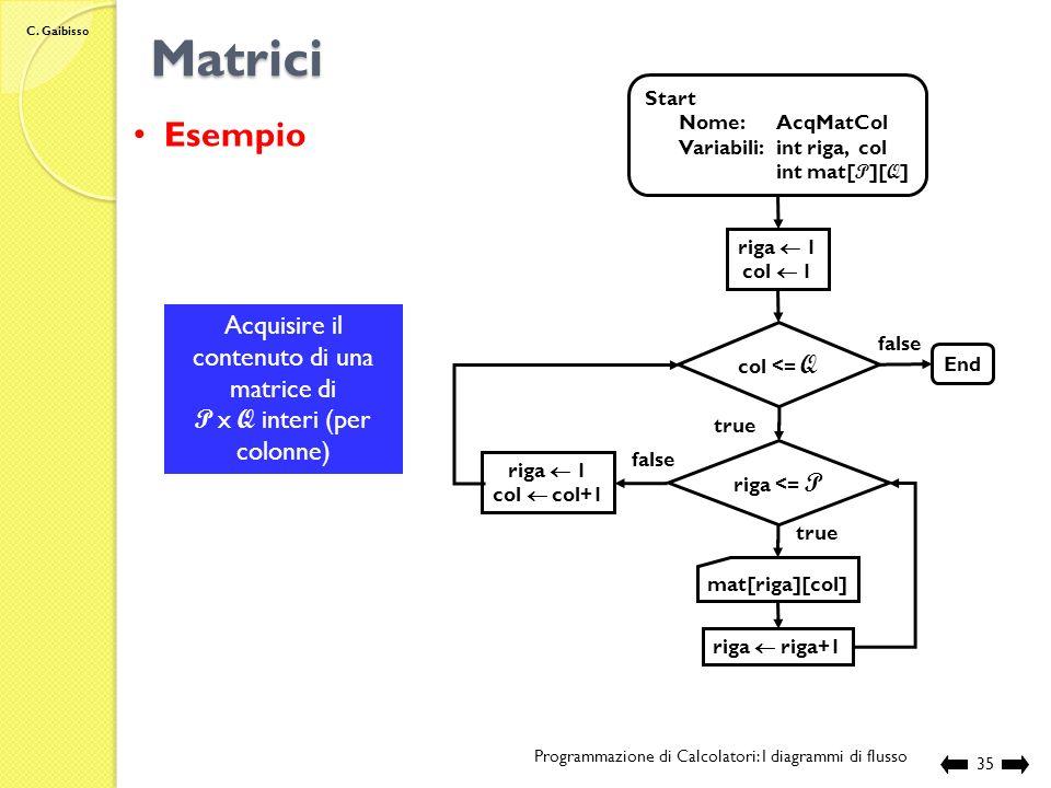 Matrici Esempio Acquisire il contenuto di una matrice di