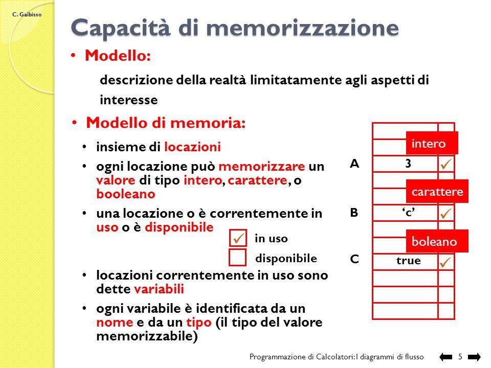 Capacità di memorizzazione