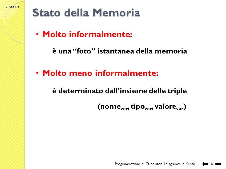 Stato della Memoria Molto informalmente: Molto meno informalmente:
