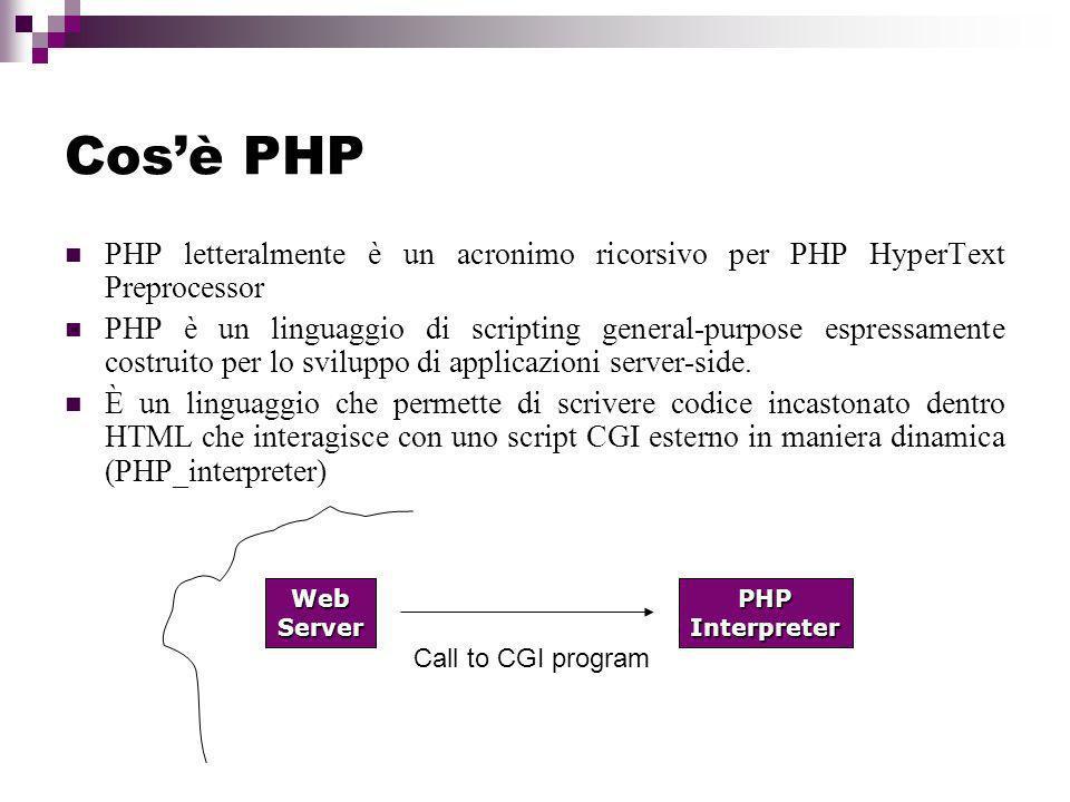 Cos'è PHP PHP letteralmente è un acronimo ricorsivo per PHP HyperText Preprocessor.