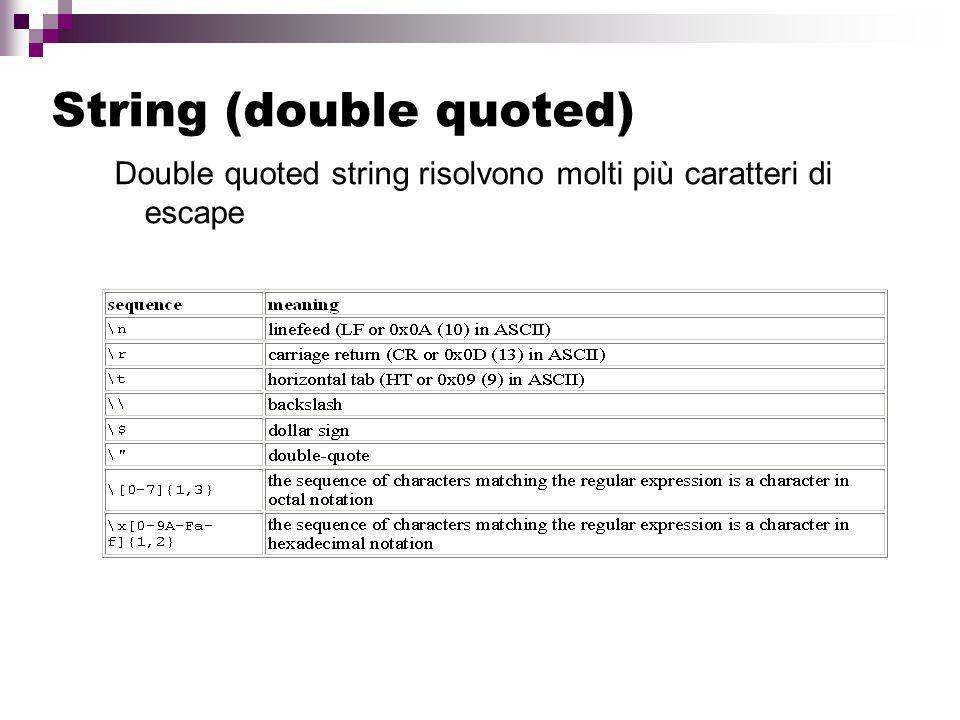String (double quoted)