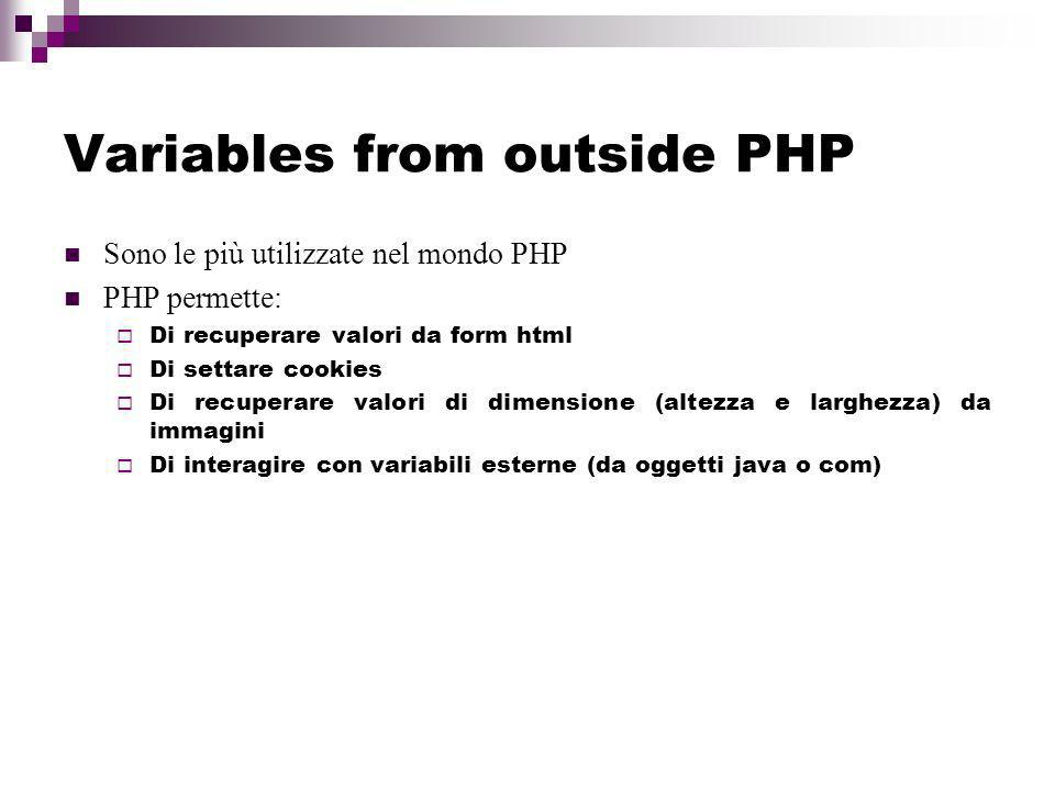 Variables from outside PHP