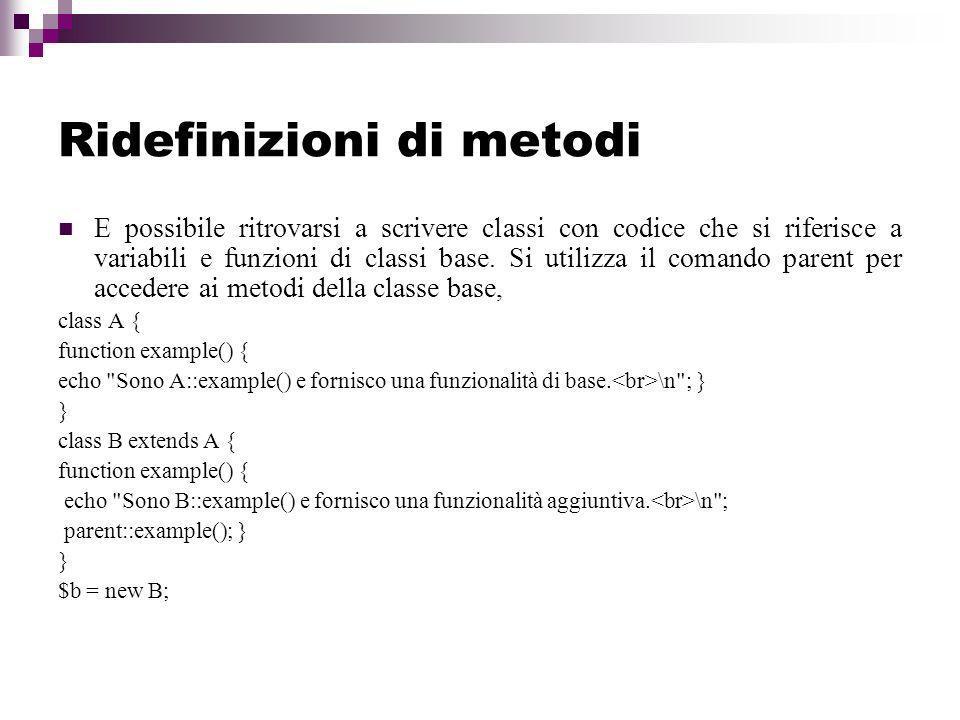 Ridefinizioni di metodi