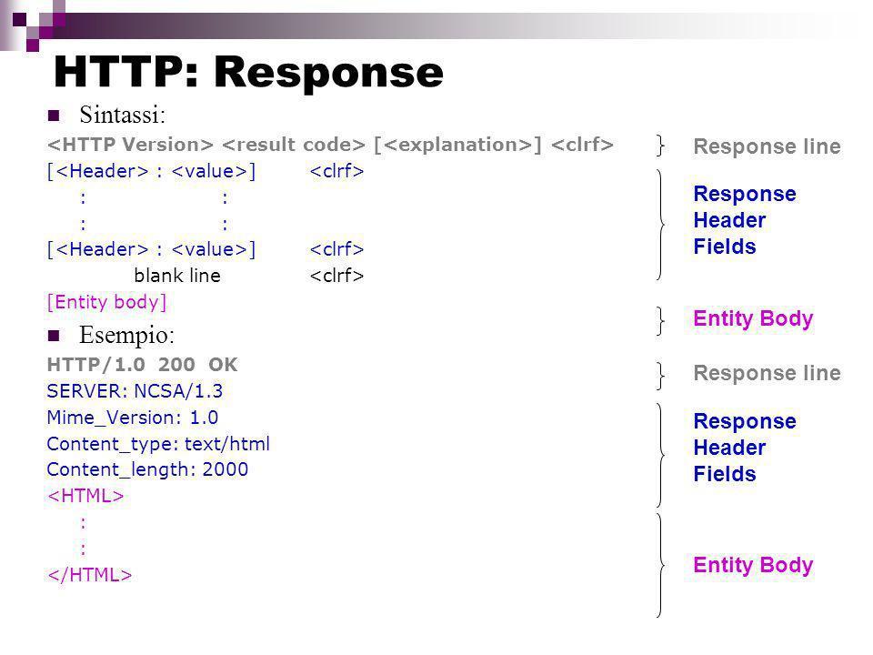 HTTP: Response Sintassi: Esempio: Response line Response Header Fields