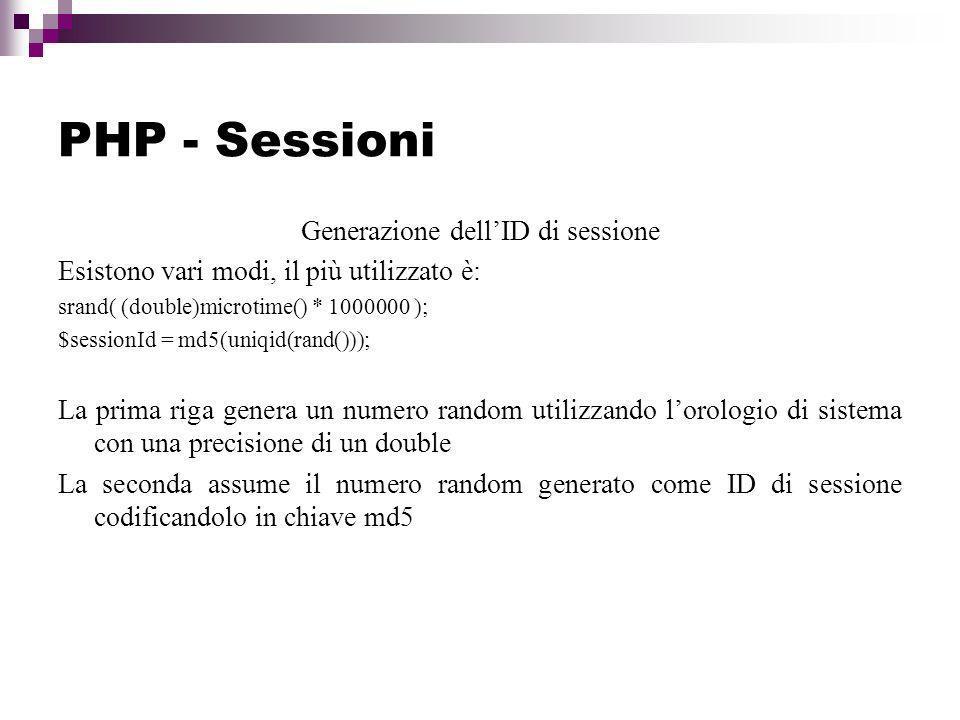 Generazione dell'ID di sessione