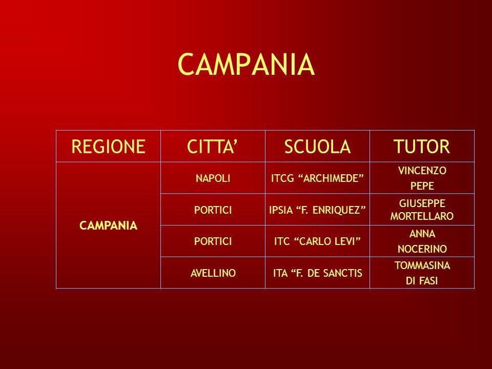 CAMPANIA REGIONE CITTA' SCUOLA TUTOR CAMPANIA NAPOLI ITCG ARCHIMEDE