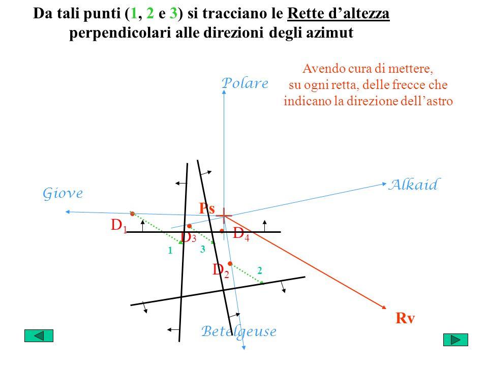 Da tali punti (1, 2 e 3) si tracciano le Rette d'altezza perpendicolari alle direzioni degli azimut