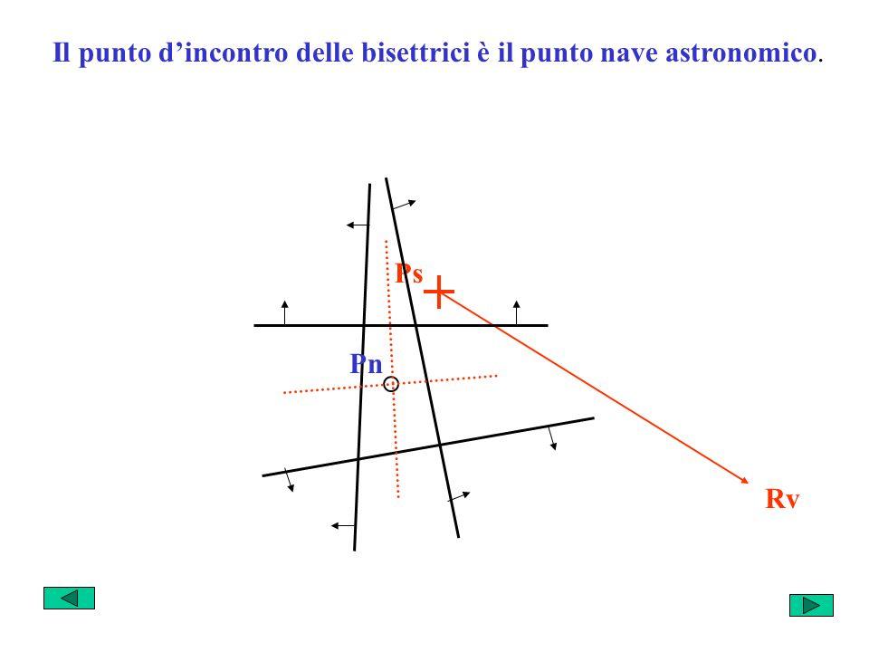 Il punto d'incontro delle bisettrici è il punto nave astronomico.