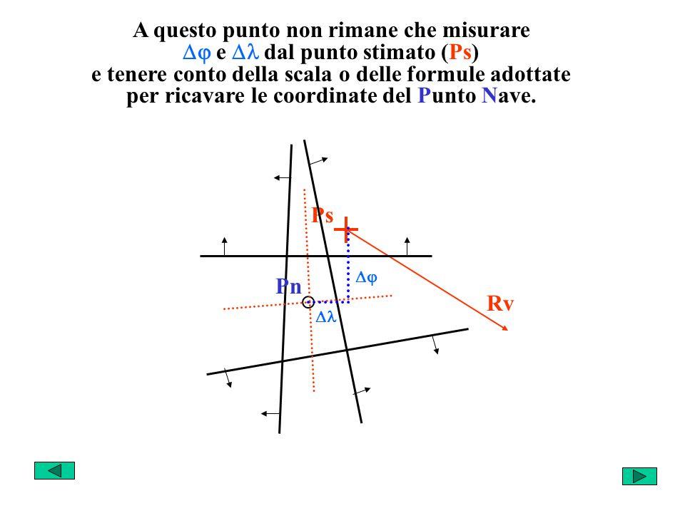 A questo punto non rimane che misurare  e  dal punto stimato (Ps) e tenere conto della scala o delle formule adottate per ricavare le coordinate del Punto Nave.
