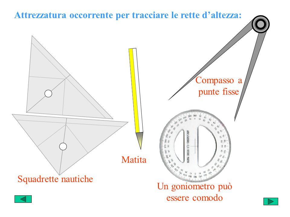 Attrezzatura occorrente per tracciare le rette d'altezza: