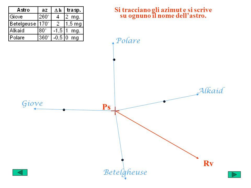 Si tracciano gli azimut e si scrive su ognuno il nome dell'astro.