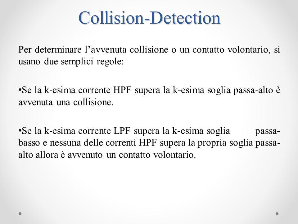 Collision-Detection Per determinare l'avvenuta collisione o un contatto volontario, si usano due semplici regole: