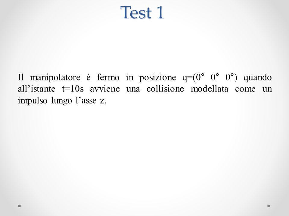 Test 1 Il manipolatore è fermo in posizione q=(0° 0° 0°) quando all'istante t=10s avviene una collisione modellata come un impulso lungo l'asse z.
