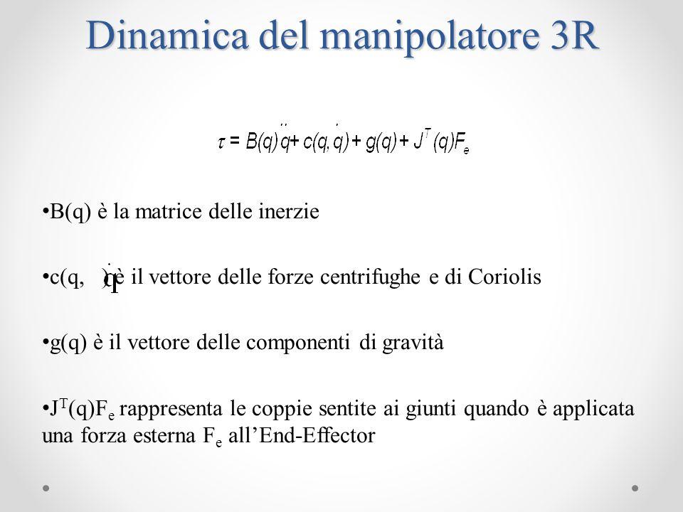Dinamica del manipolatore 3R