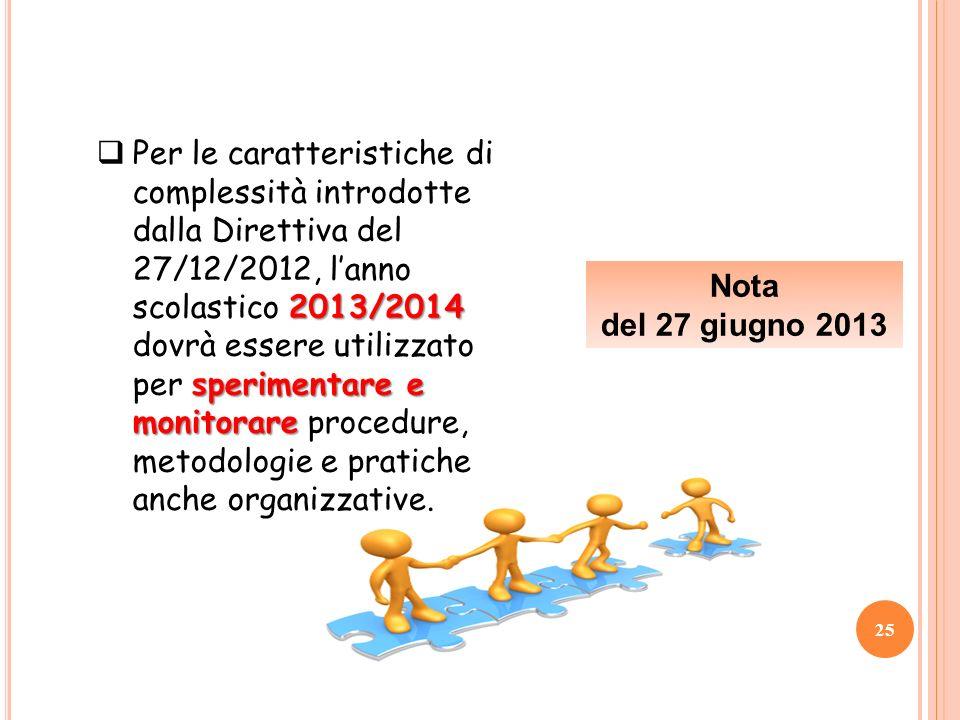 Per le caratteristiche di complessità introdotte dalla Direttiva del 27/12/2012, l'anno scolastico 2013/2014 dovrà essere utilizzato per sperimentare e monitorare procedure, metodologie e pratiche anche organizzative.