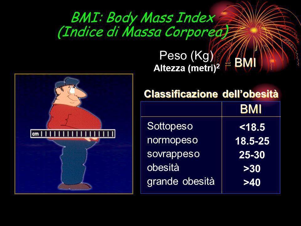 Classificazione dell'obesità