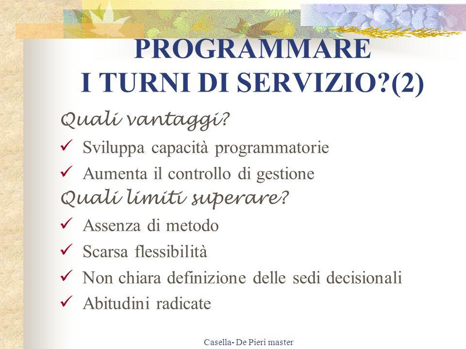 PROGRAMMARE I TURNI DI SERVIZIO (2)