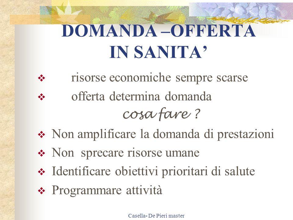 DOMANDA –OFFERTA IN SANITA'