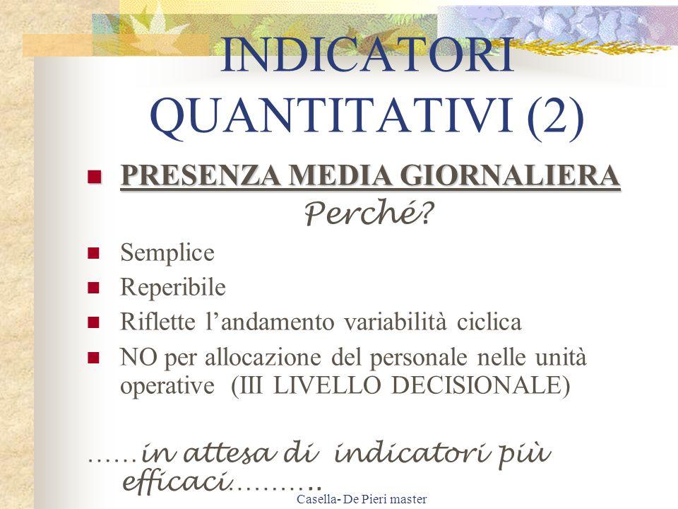 INDICATORI QUANTITATIVI (2)