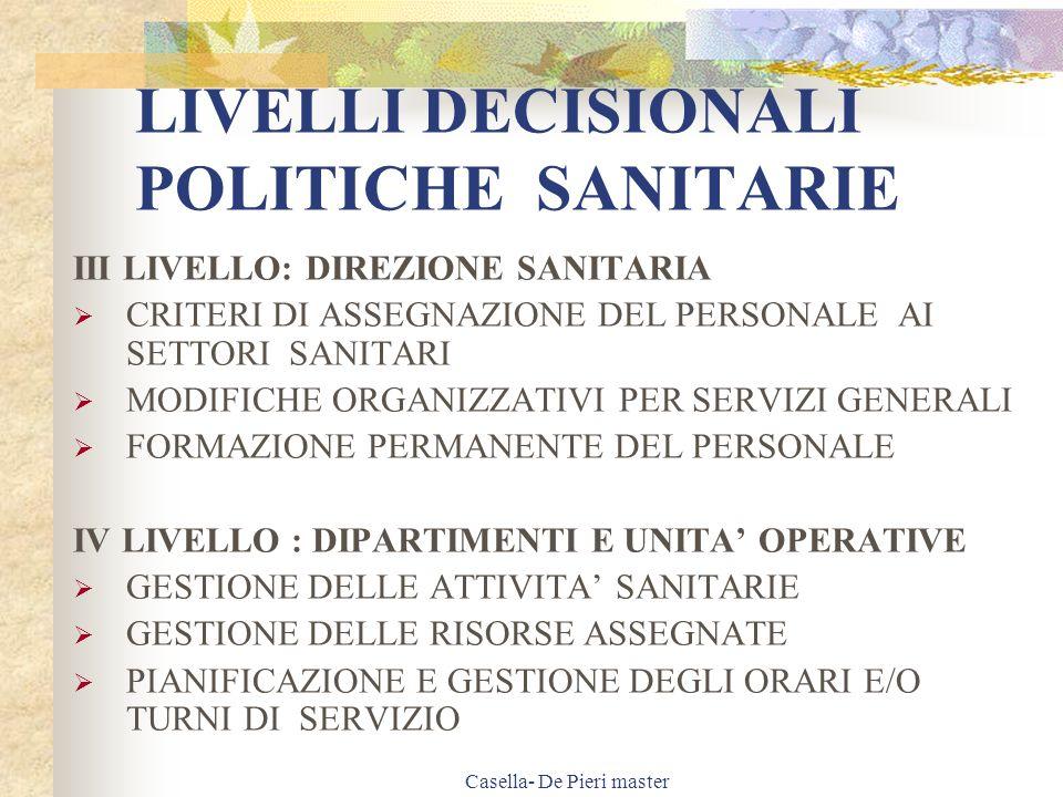 LIVELLI DECISIONALI POLITICHE SANITARIE