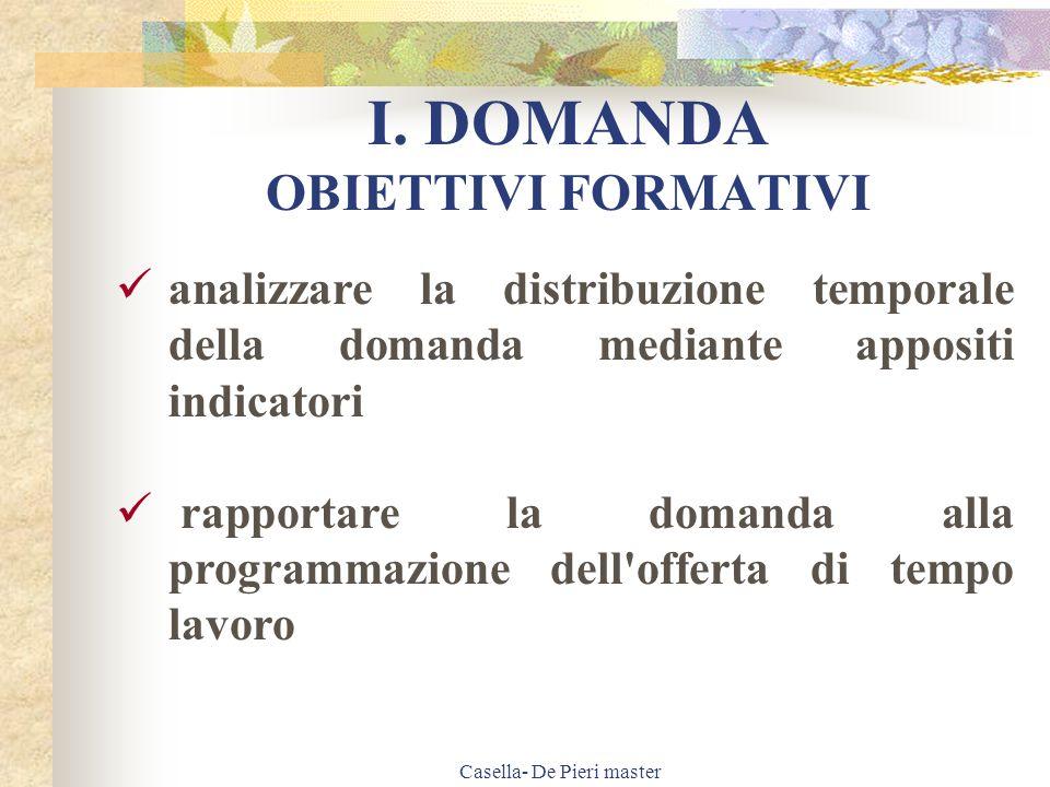 I. DOMANDA OBIETTIVI FORMATIVI