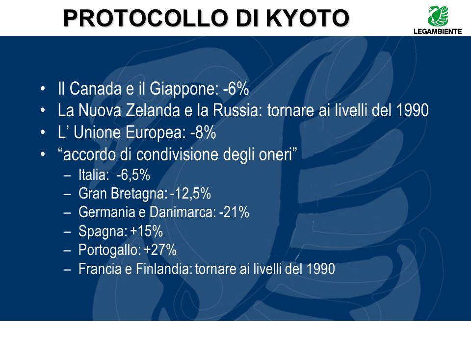 PROTOCOLLO DI KYOTO Il Canada e il Giappone: -6%