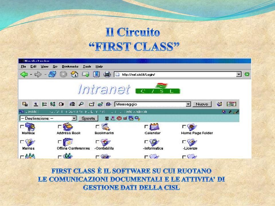Il Circuito FIRST CLASS