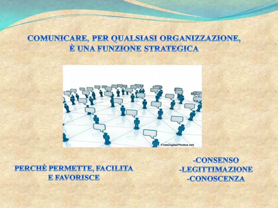 COMUNICARE, PER QUALSIASI ORGANIZZAZIONE, È UNA FUNZIONE STRATEGICA