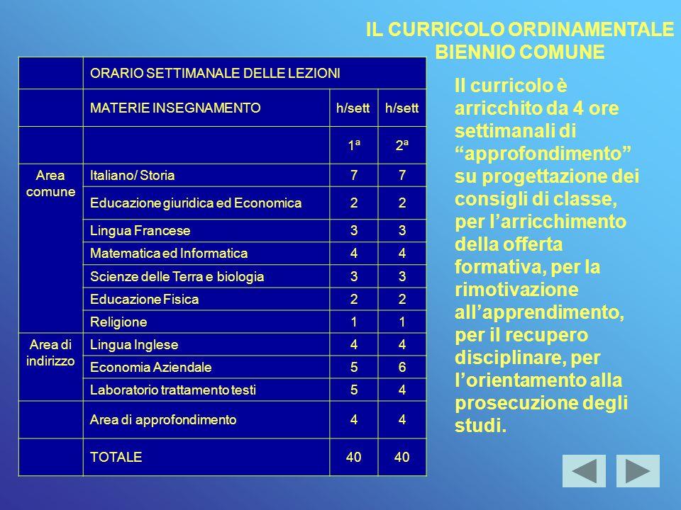 IL CURRICOLO ORDINAMENTALE