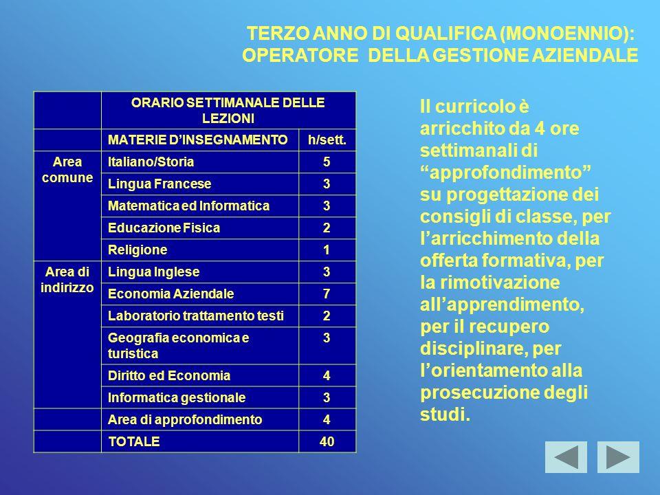 TERZO ANNO DI QUALIFICA (MONOENNIO):