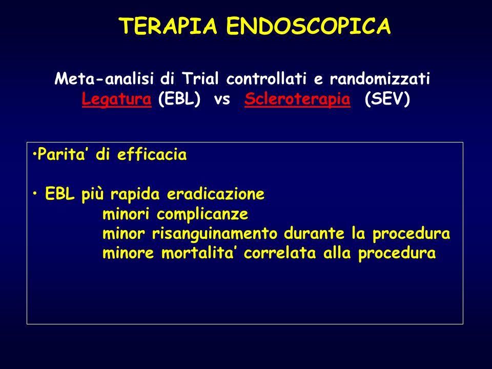 TERAPIA ENDOSCOPICA Meta-analisi di Trial controllati e randomizzati