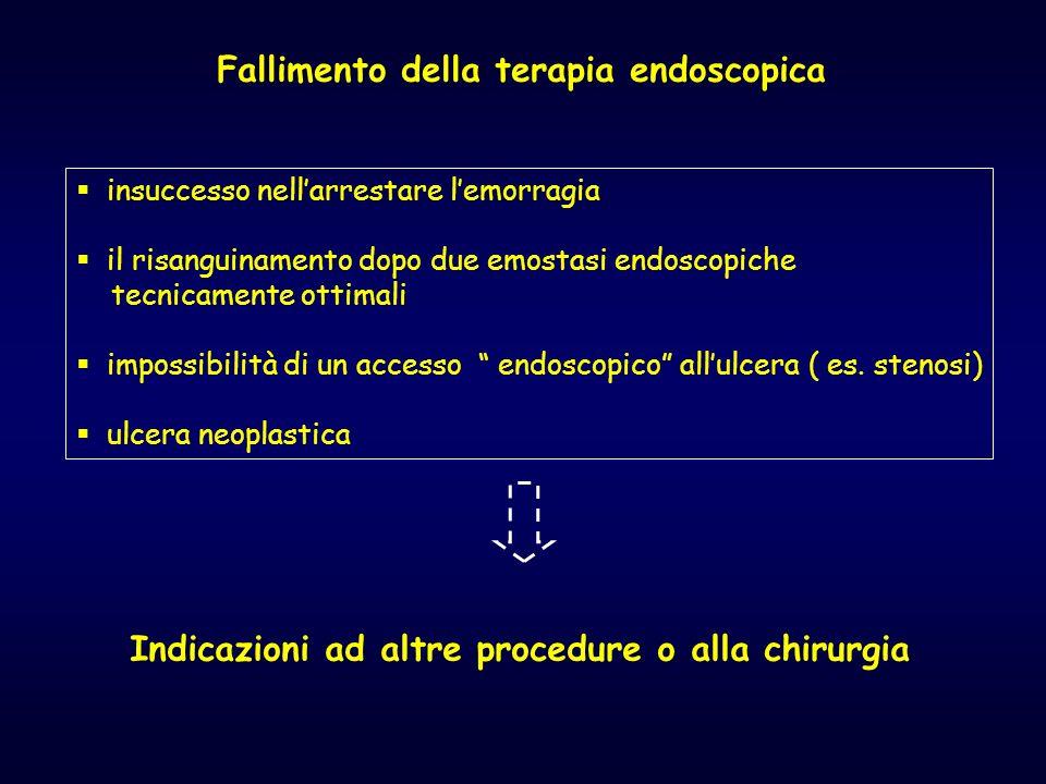Fallimento della terapia endoscopica