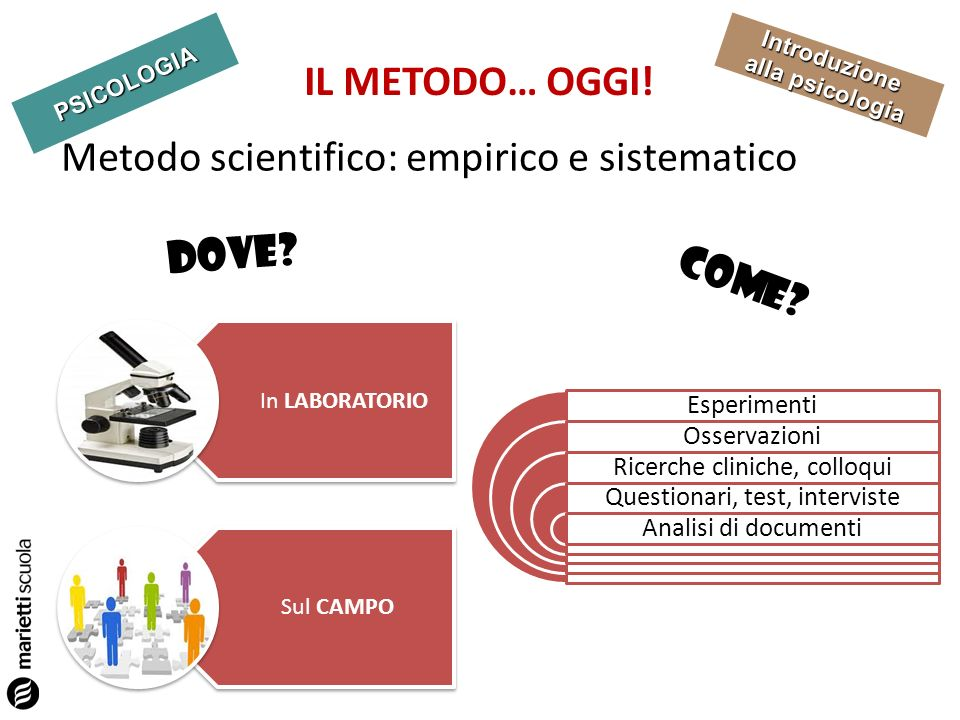 Metodo scientifico: empirico e sistematico