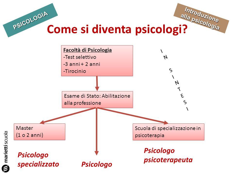 Come si diventa psicologi