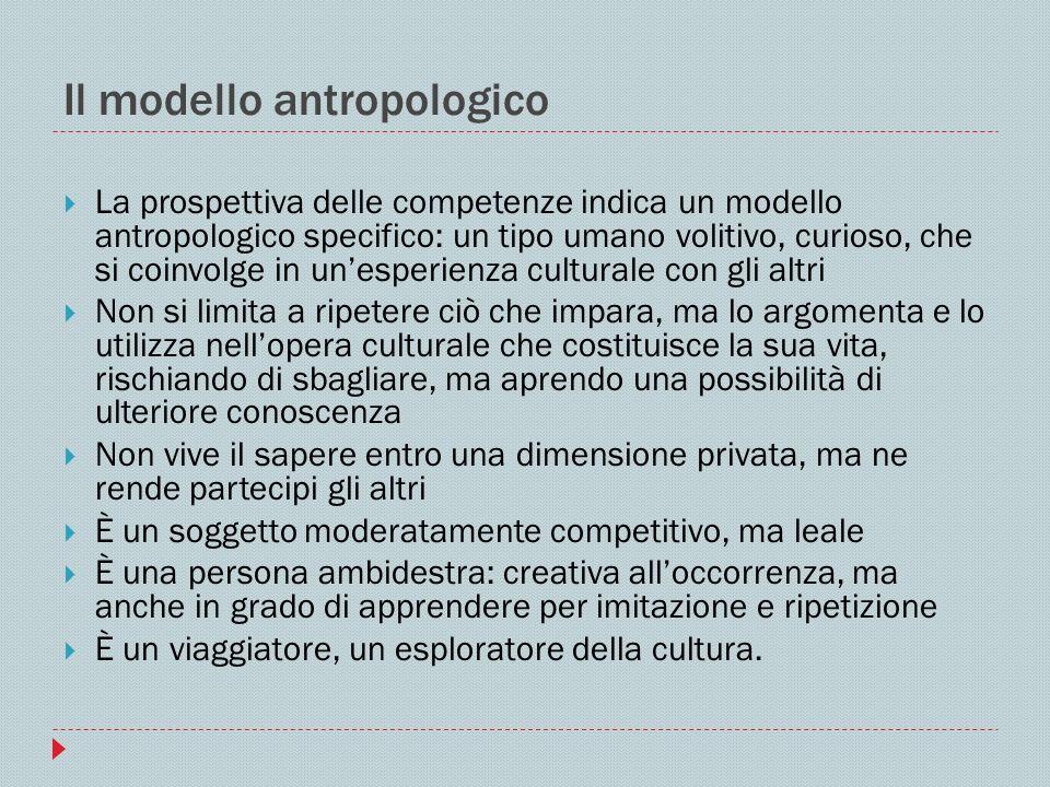 Il modello antropologico