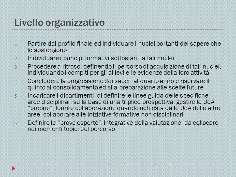 Livello organizzativo