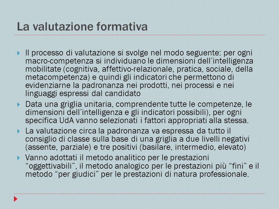 La valutazione formativa