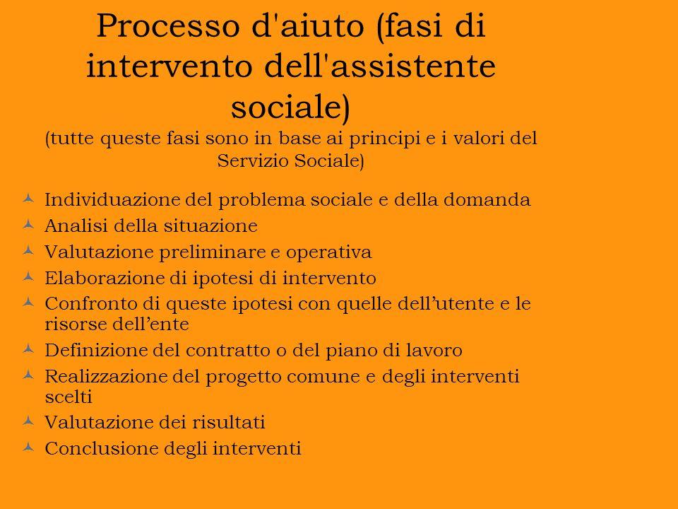 Processo d aiuto (fasi di intervento dell assistente sociale) (tutte queste fasi sono in base ai principi e i valori del Servizio Sociale)