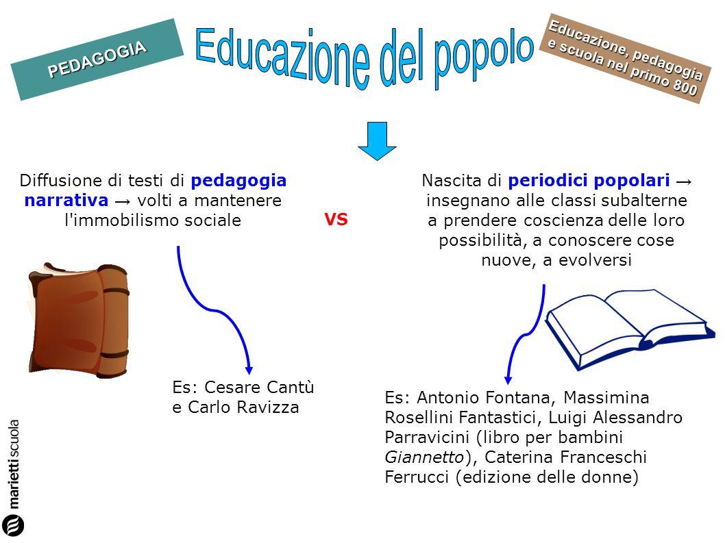 Educazione del popolo Diffusione di testi di pedagogia narrativa → volti a mantenere l immobilismo sociale.