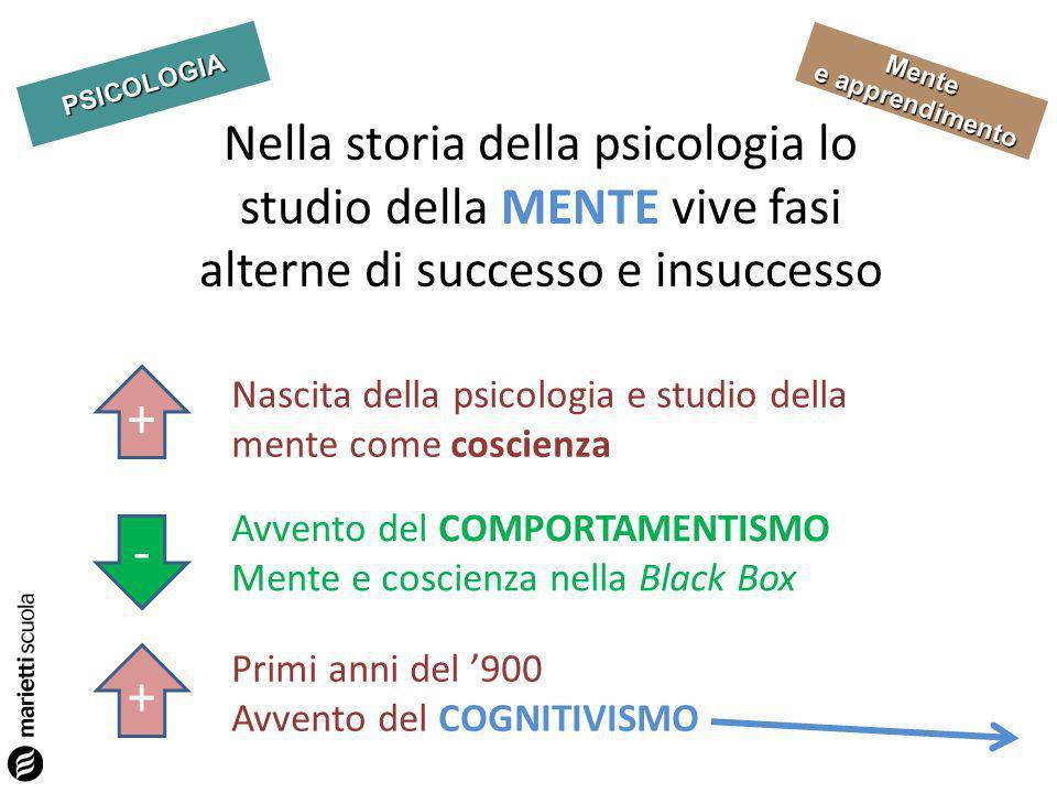 Nella storia della psicologia lo studio della MENTE vive fasi alterne di successo e insuccesso