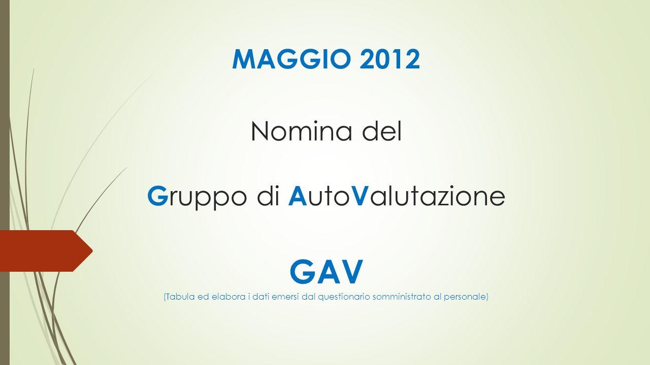 MAGGIO 2012 Nomina del Gruppo di AutoValutazione GAV (Tabula ed elabora i dati emersi dal questionario somministrato al personale)