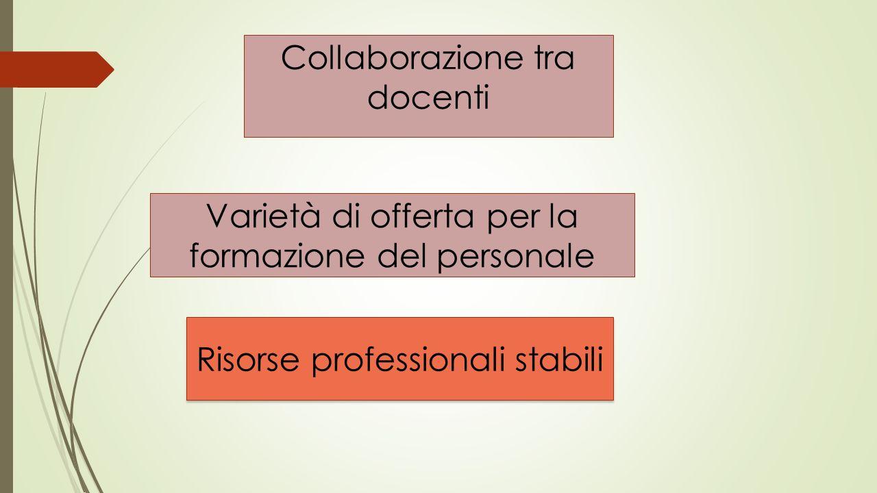 Collaborazione tra docenti