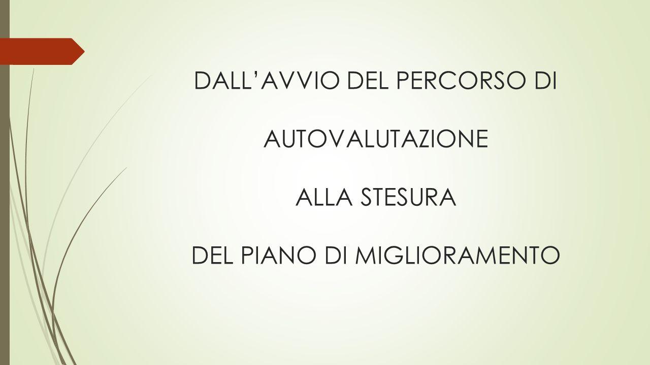 DALL'AVVIO DEL PERCORSO DI AUTOVALUTAZIONE ALLA STESURA DEL PIANO DI MIGLIORAMENTO