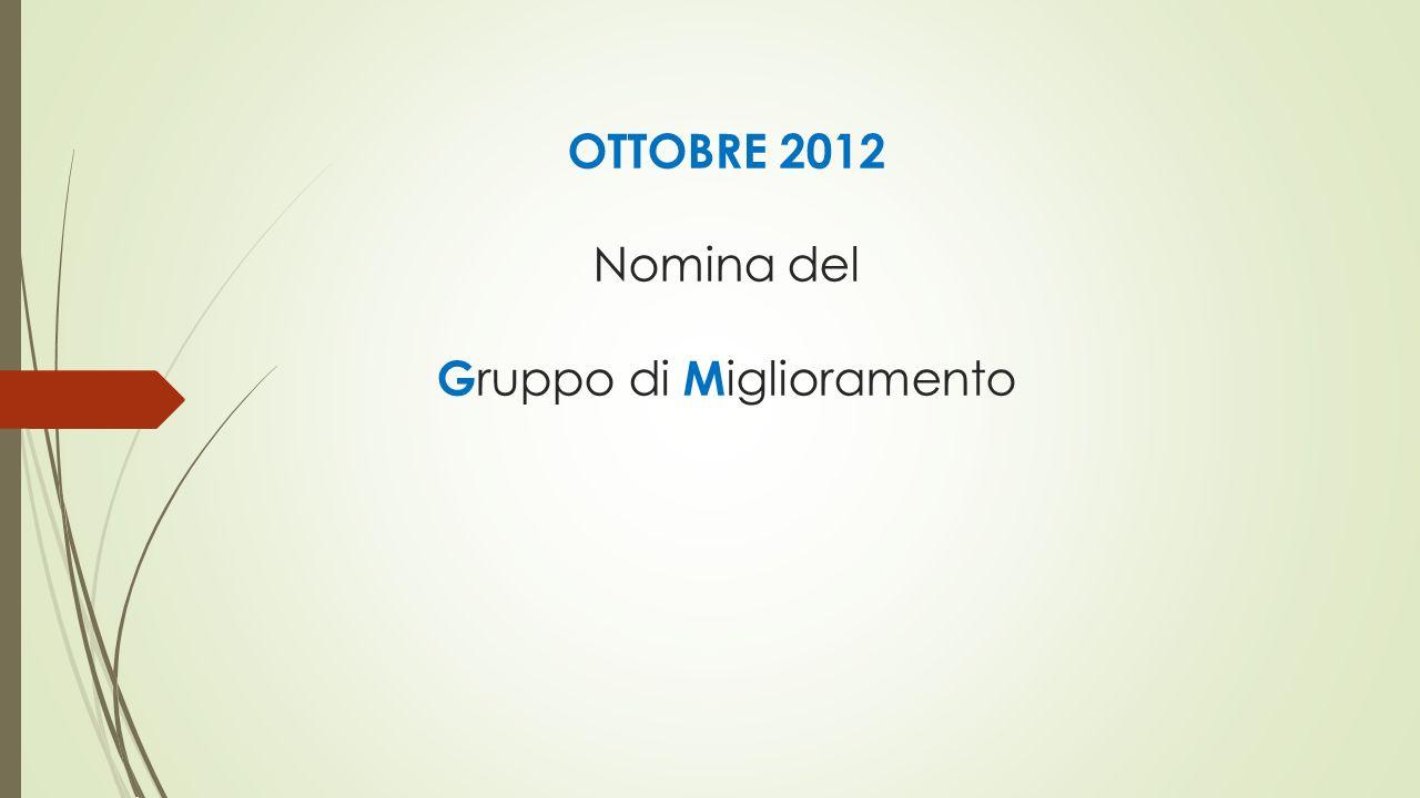 OTTOBRE 2012 Nomina del Gruppo di Miglioramento