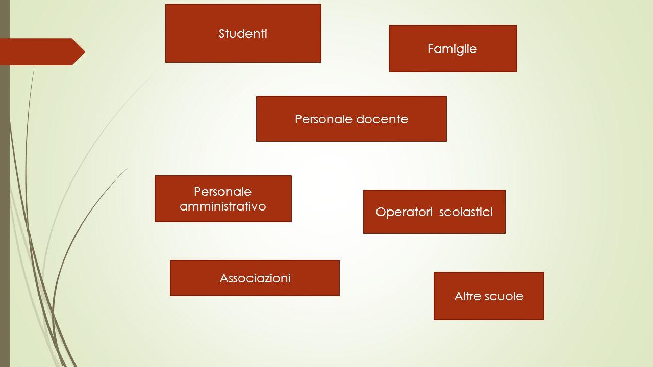 Personale amministrativo