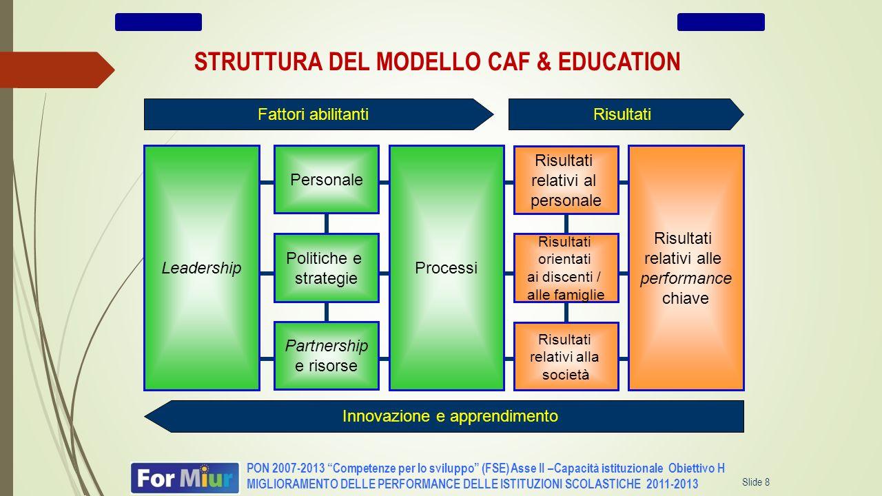 STRUTTURA DEL MODELLO CAF & EDUCATION