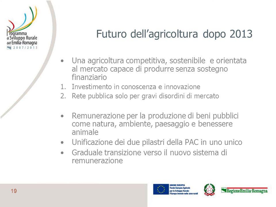 Futuro dell'agricoltura dopo 2013